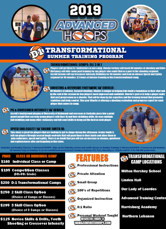 2019 D1 Transformational Summer Training Descriptions